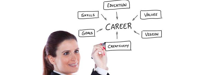 Best Career Counselling In Hyderabad