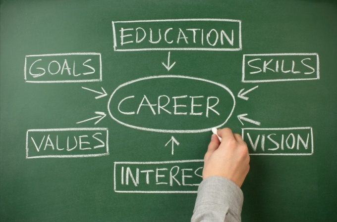 Best Career Counselling In Chennai