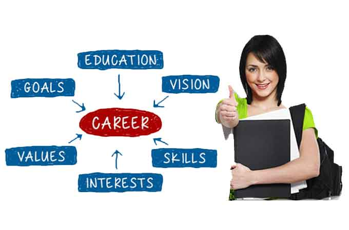 Best Career Counsellor in Allahabad